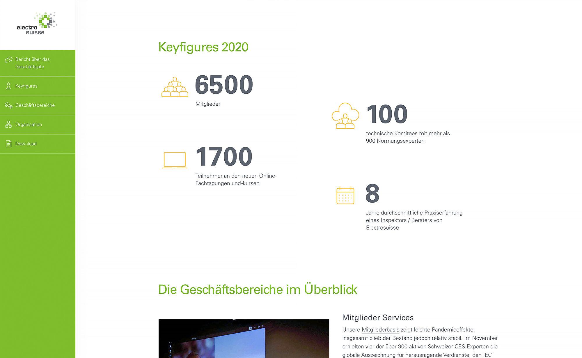 Keyfigures - Website Screenshot, Electrosuisse Digitaler Geschäftsbericht