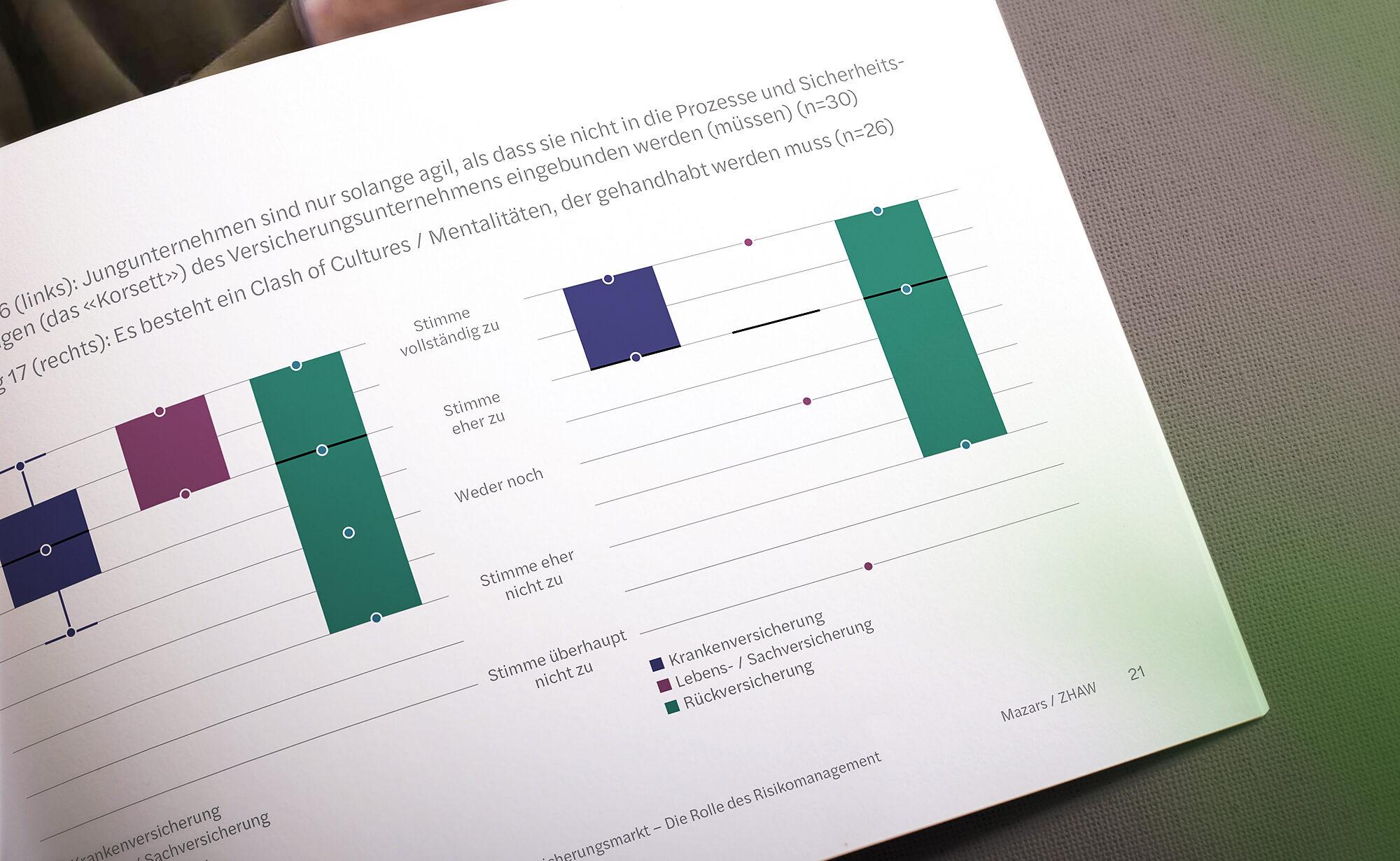 Infografik Versicherungsunternehmen